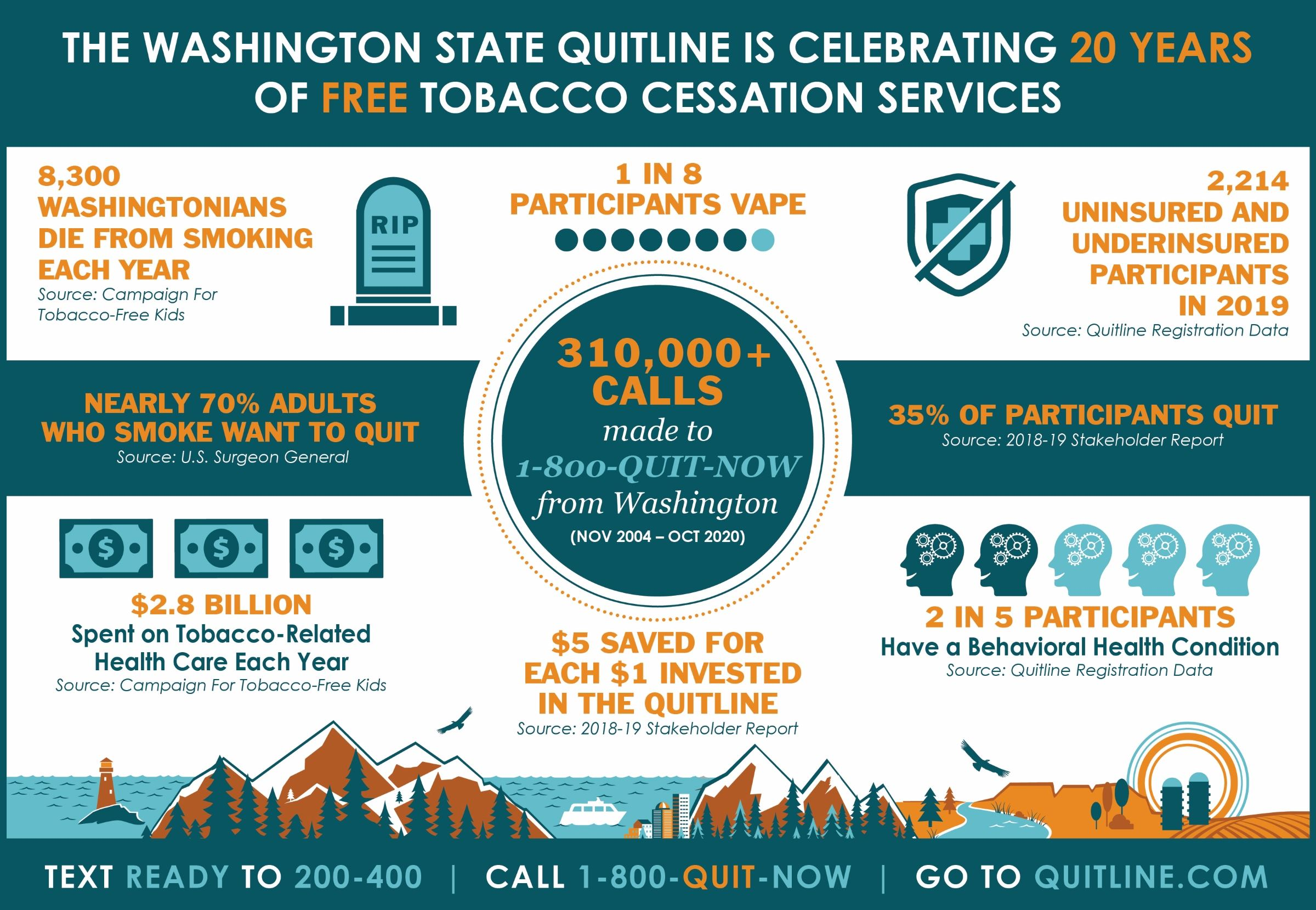 Quitline_20th Anniversary_Infographic_2400x1659